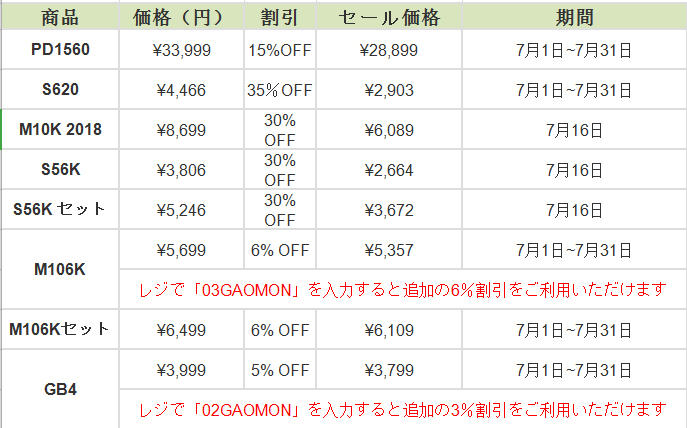 GAOMONセール詳細!Amazonプライムデー!
