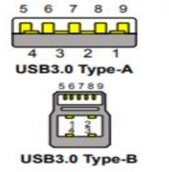 USB type-A and USB type-B 3.0 port