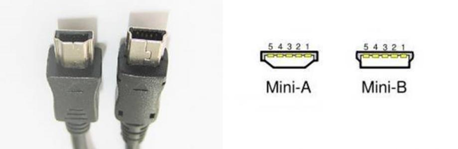 Mini-USB 2.0 port