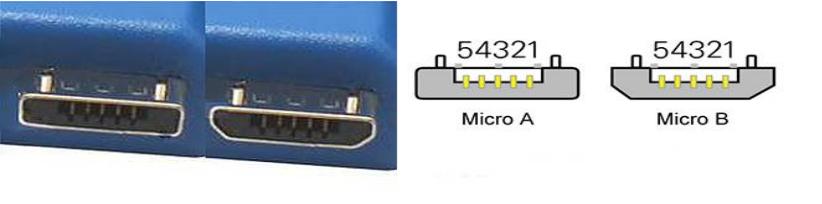 Micro-USB 2.0 port
