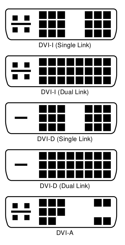 3 types of DVI port